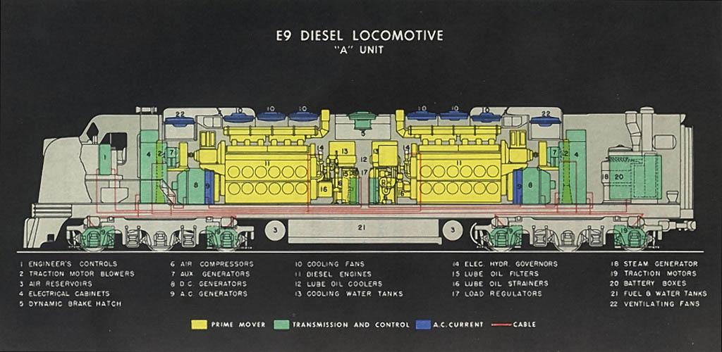Emd E9a Diagram  Similar To Cpr E8a 1800 U0026 39 S
