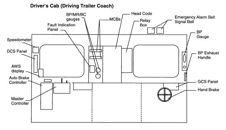 driving cab layout jpg  284749 bytes