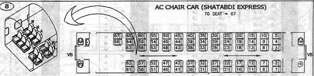 coach layout broad gauge