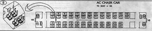 coach layout meter gauge